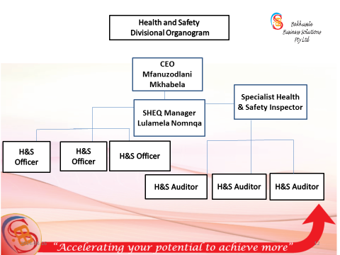 structural building wellbeing and security essay National security governance structure odesc governance boards  the two attached cabinet papers from january and may this year outline the process for developing .